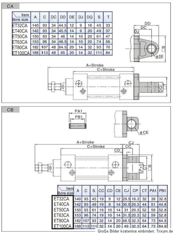 Sc 40x125 pneumatique vérins pneumatiques cylindre aircylinder CTSE 40x125